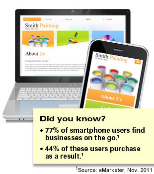 Increase your ROI with mobile-friendly business website